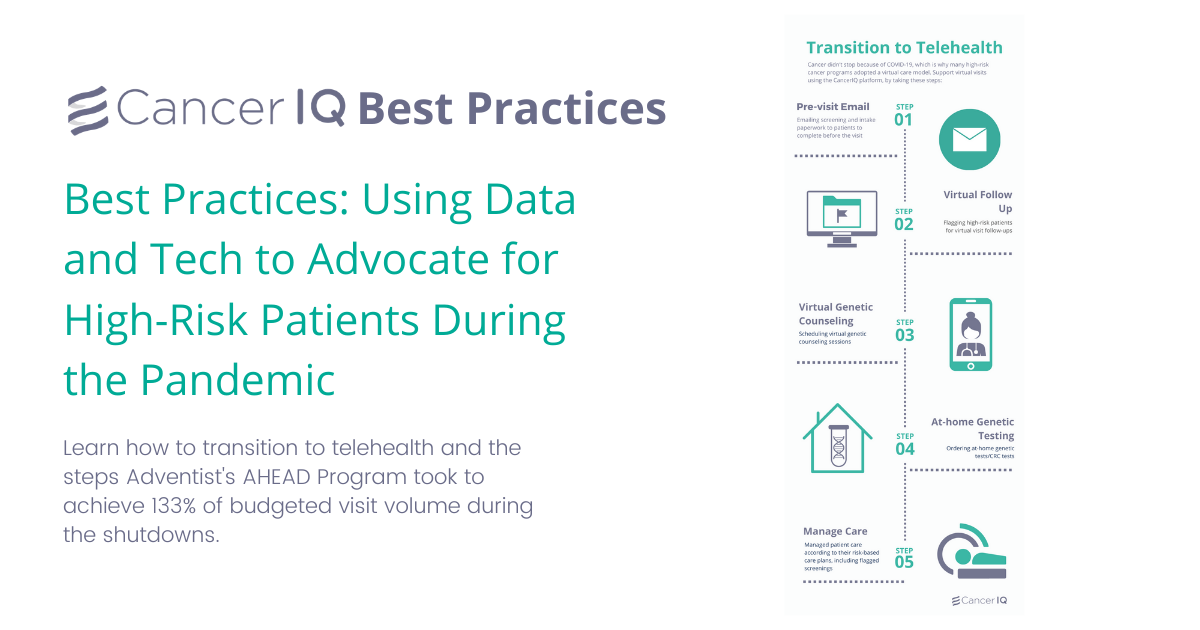 Best Practices: Supporting a Safe Return to In-Office Visits for High-Risk Cancer Programs