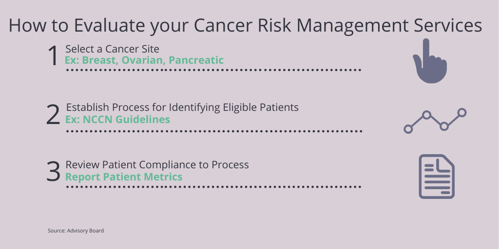 How to Evaluate Your Cancer Risk Management Services
