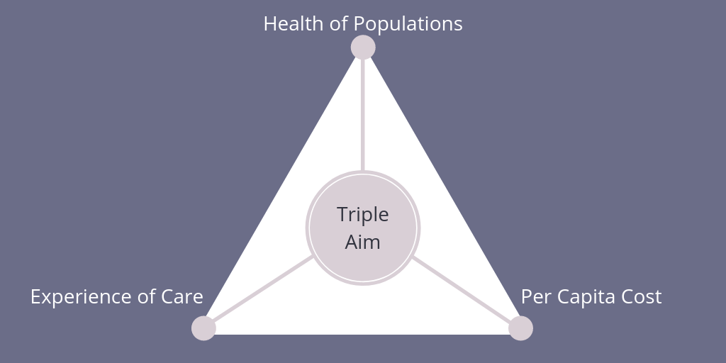 Improving Population Health: Role of Cancer Risk Assessment